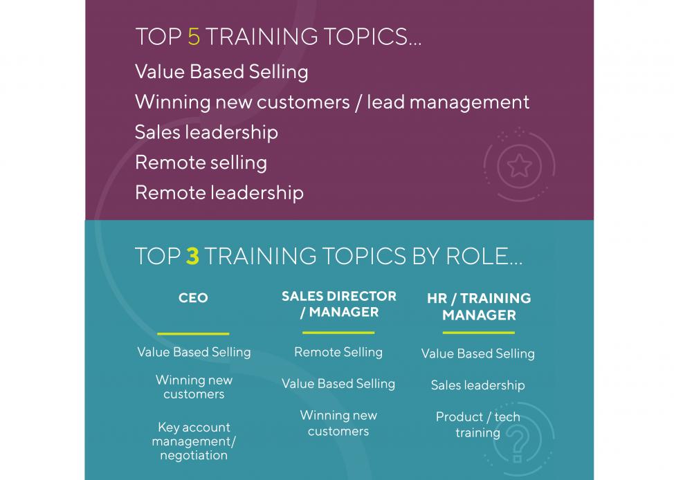 training trends 2020 top training topics